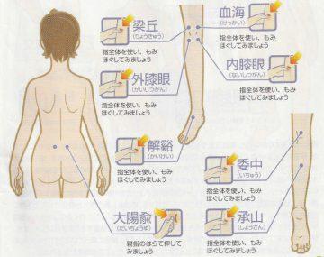 7月のAOI通信のテーマは~「膝と足の痛み」と「骨粗しょう症予防」です~